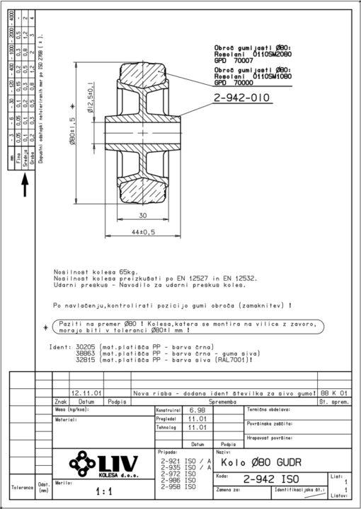 2213+LIV kotač sa plastičnom felugom, bez osovine,Ferro-pack