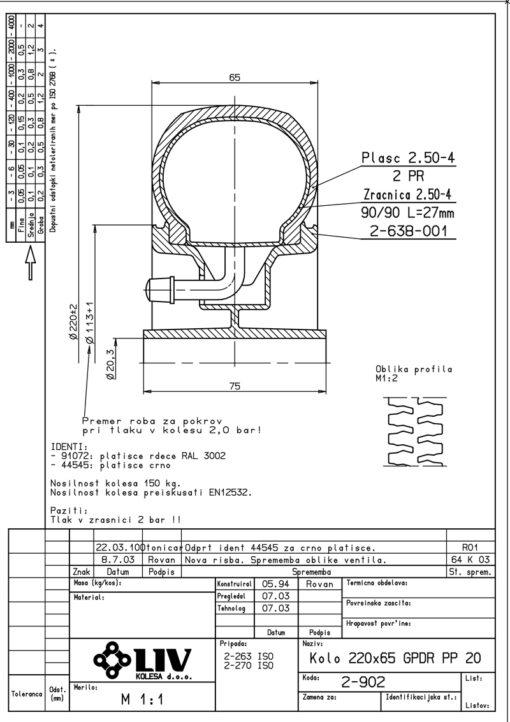 2218+LIV kotač za neravni teren sa plastičnom felugom,Ferro-pack