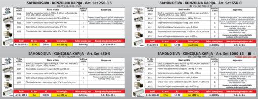 Tabela-izracuna-Samonosivih konzola-Ferro-pack