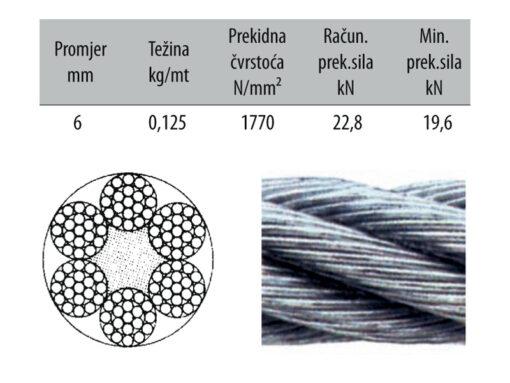 2503 + Čelična sajla. 6 mm. na kolutu cca.120m,Ferro-pack,