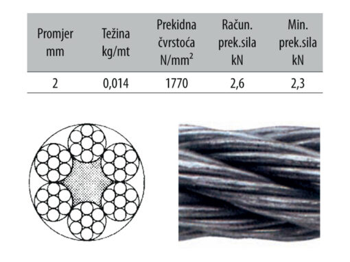 2540 - Čelična sajla. 2 mm. na kolutu cca.500m,Ferro-pack