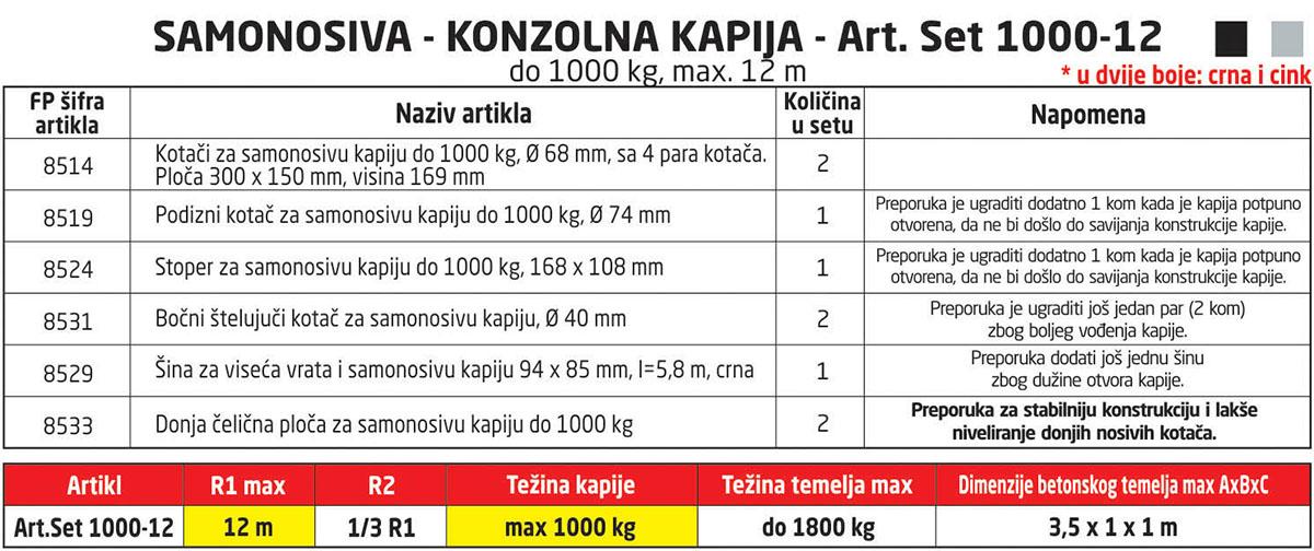 tabela-samonosiva-kapija-1000-STANDARD-s