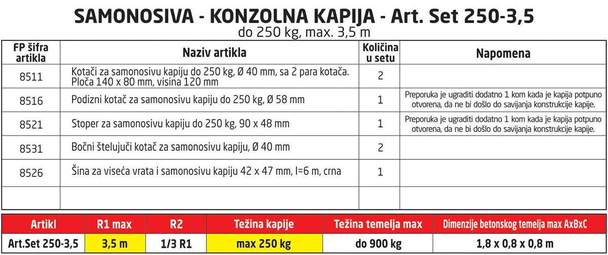 tabela-samonosiva-kapija-250-STANDARD-s